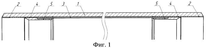 Металлическая труба с внутренней пластмассовой трубой