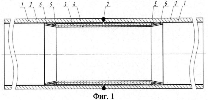 Сварное соединение труб с внутренним покрытием