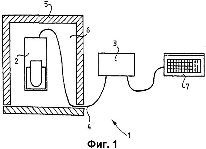 Система формирования изображения образца и способ передачи изображения клеток или тканей, расположенных в культивационной камере, к средствам обработки данных