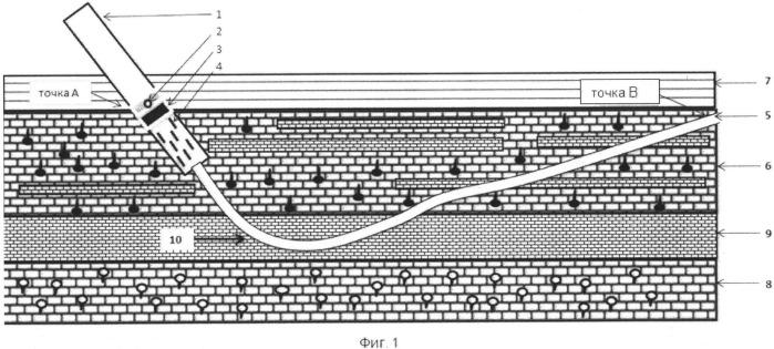 Способ строительства горизонтальной скважины