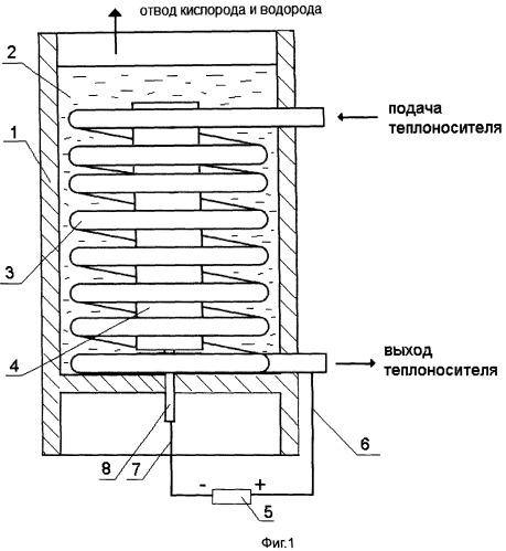 Способ и устройство получения водорода