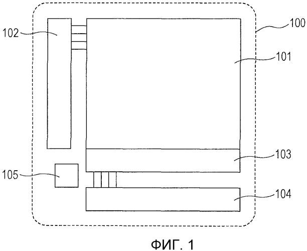 Устройство снятия изображения и система снятия изображения