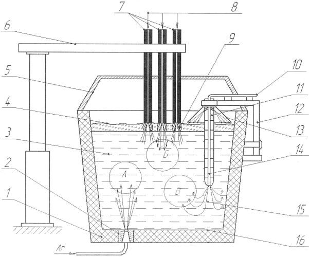 Способ комплексной обработки жидкого металла в агрегате ковш-печь