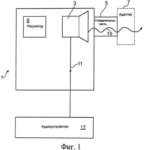 Устройство, способ и компьютерная программа для подачи выходного акустического сигнала