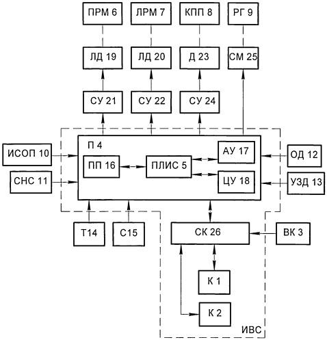 Информационно-вычислительная система дистанционно-управляемого подвижного объекта