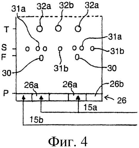 Способ и устройство для оптимизации условий горения в котле с псевдоожиженным слоем