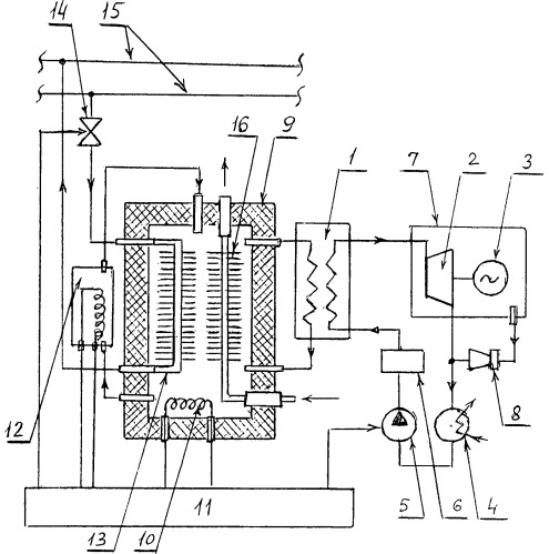Минитеплоцентраль для выравнивания графика нагрузки в электрических сетях