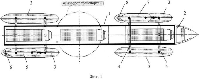 Способ формирования надводного транспорта для перевозки грузов(вариант русской логики - версия 5)