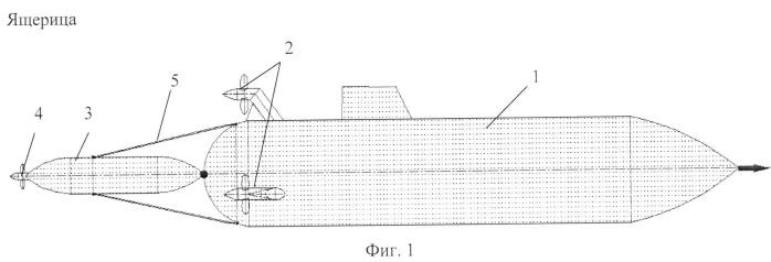 Способ повышения маневренности подводной лодки(вариант русской логики - версия 5)