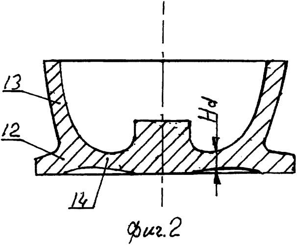 Способ изготовления деталей типа осесимметричной чаши из сплава, содержащего алюминий
