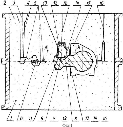 Способ формовки на автоматических формовочных линиях с горизонтальным разъемом формы