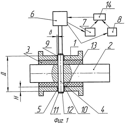 Способ соединения вала и силовой оболочки с помощью штифта