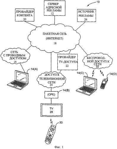 Сервер и способ адресной рекламы