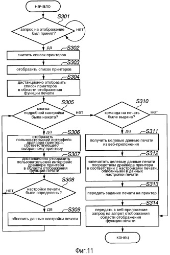 Система и клиент печати, способ управления печатью и носитель данных