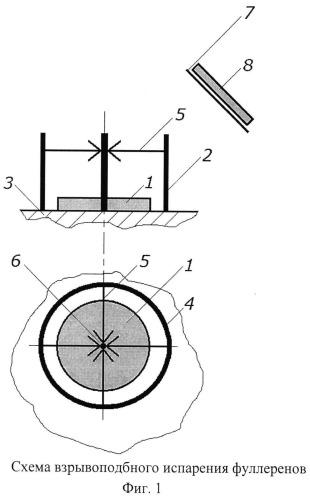 Способ получения фуллеренсодержащей пленки на подложке