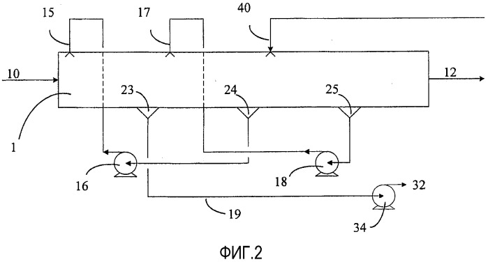 Способ и устройство для улавливания co2