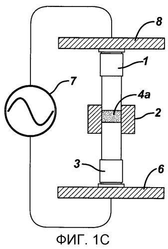 Машина для производства лекарственных форм с использованием радиочастотного излучения