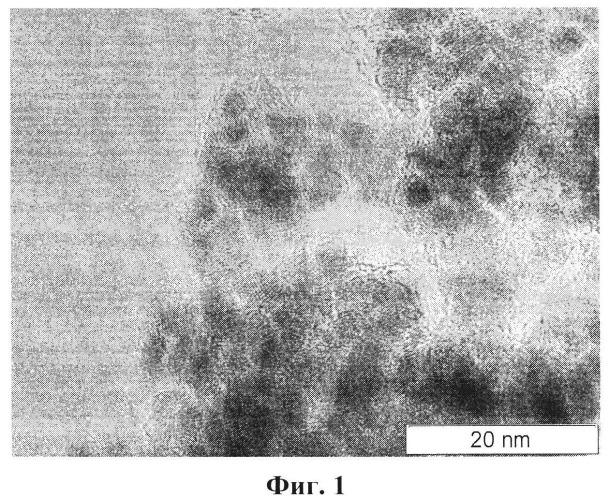 Способ синтеза наноструктурного композиционного сео2-pdo материала