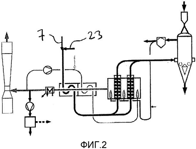 Способ восстановления на основе риформинг-газа с пониженными выбросами nox