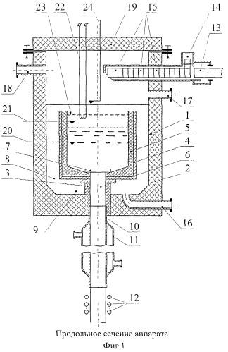 Аппарат для металлотермического получения металлов и сплавов в непрерывном режиме