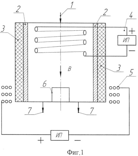 Способ и устройство для ускоренного азотирования деталей машин с использованием импульсов электромагнитного поля