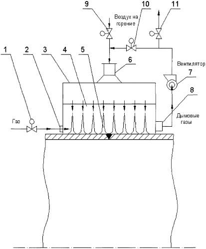 Устройство внепечной термообработки сварных изделий
