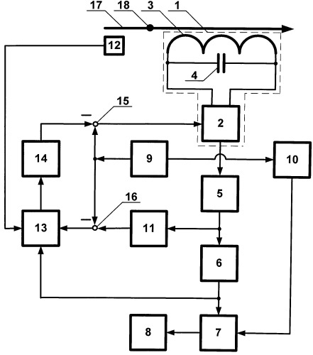 Устройство для обнаружения металлических частиц в перемещаемом волокнистом материале