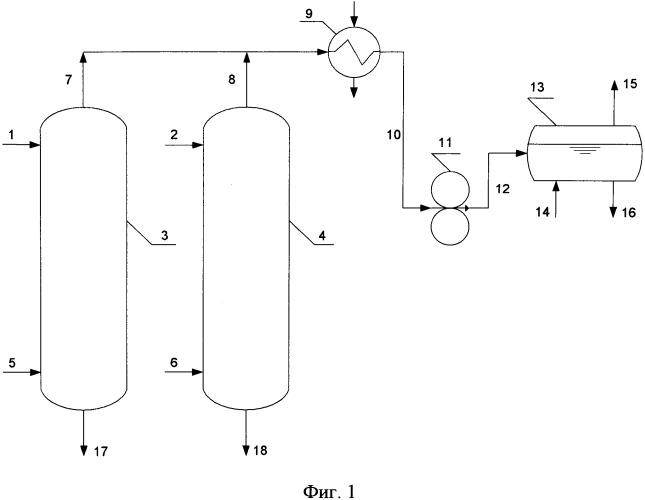 Способ регенерации растворителя в процессах депарафинизации и обезмасливания