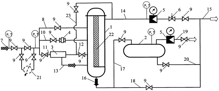 Способ исcледования газовых и газоконденсатных скважин