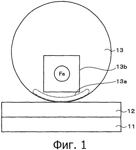 Электрод с иммобилизованным белком и способ его изготовления и функциональный элемент и способ его изготовления