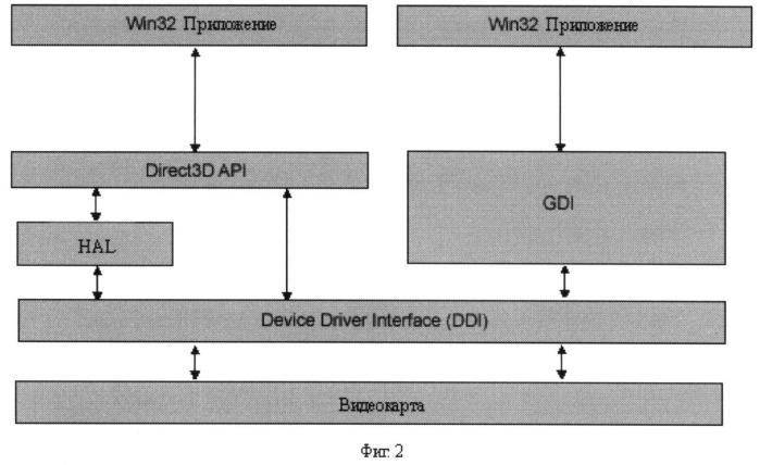 Способ создания стереоскопического интерфейса пользователя компьютера