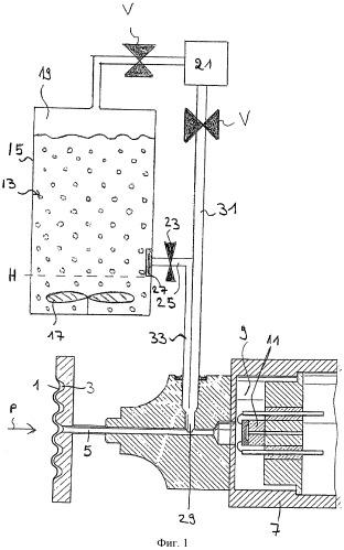 Способ уменьшения содержания посторонних молекул, растворенных в передающей давление жидкости измерительного преобразователя давления и измерительный преобразователь давления (варианты )