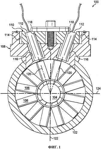 Устройство и способ для регулирования чувствительного элемента турбинного измерителя расхода