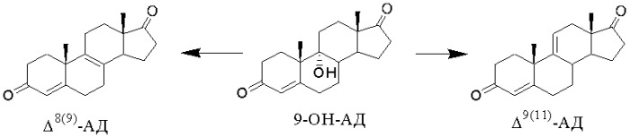 Способ получения 11бета, 17альфа, 21-тригидрокси-16альфа-метил-9альфа-фторпрегна-1,4-диен-3,20-диона (дексаметазона) из фитостерина