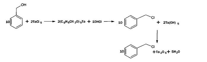 Способ получения сверхвысокомолекулярного полиэтилена (свмпэ), модифицированного наноразмерными частицами пентоксида тантала