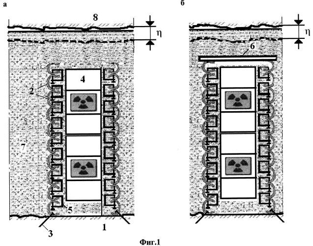 Способ захоронения токсичных и радиоактивных отходов в горных выработках