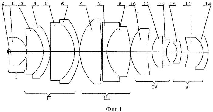 Планапохроматический высокоапертурный микрообъектив большого увеличения