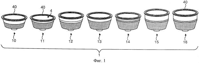 Контролирующая порцию система питания и способ с применением капсул