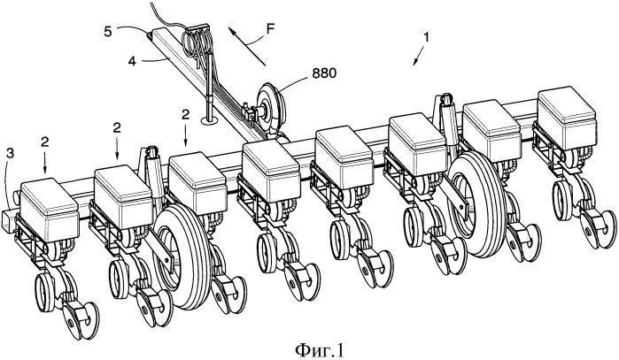 Конфигурация устройства дозирования семян на сельскохозяйственной машине