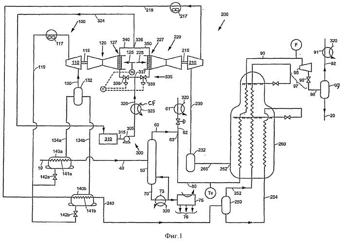 Способ и установка для охлаждения потока газообразных углеводородов