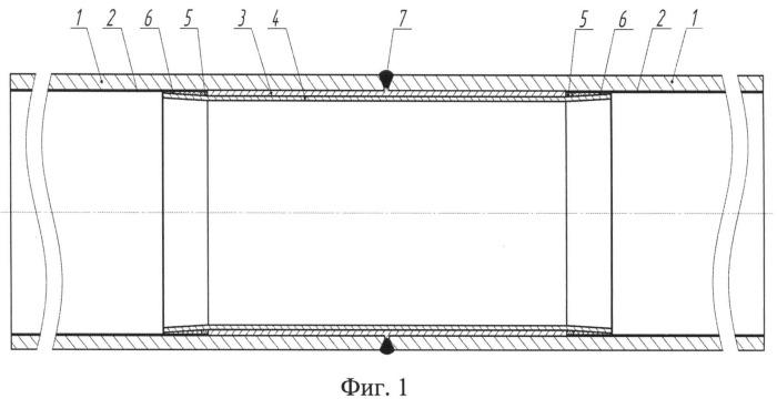 Способ защиты от коррозии зоны сварного соединения трубопровода с внутренним защитным покрытием