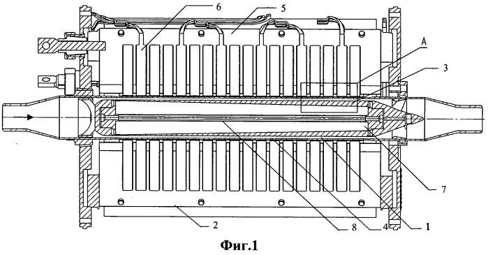 Цилиндрический линейный индукционный насос