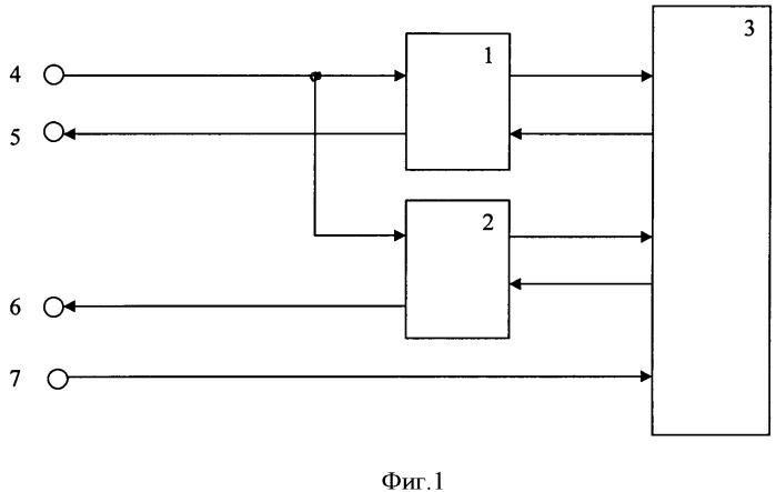 Система контроля доступа к шифруемым создаваемым файлам