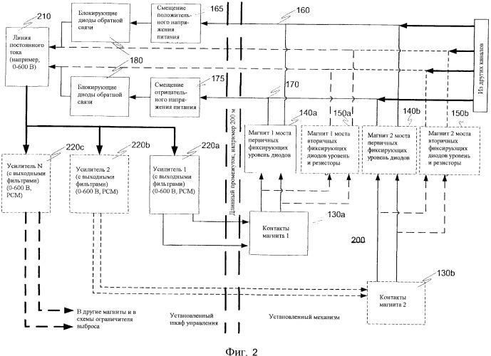 Схема возбуждения магнитного подшипника