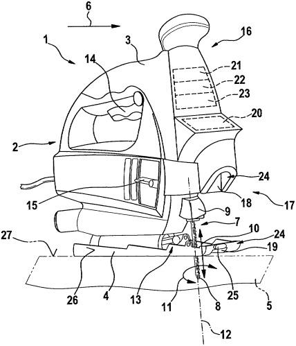 Ручная машина, прежде всего лобзиковая пила, дисковая пила, фрезерная машина или рубанок