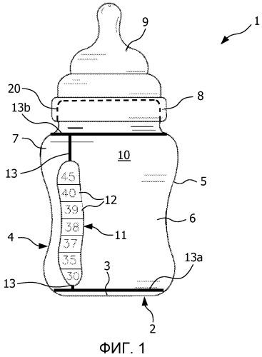 Бутылочка, обеспечивающая безопасную температуру
