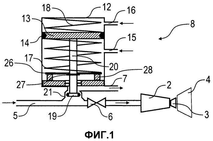 Клапан для текучей среды, в частности возвратный клапан для лакировальной установки