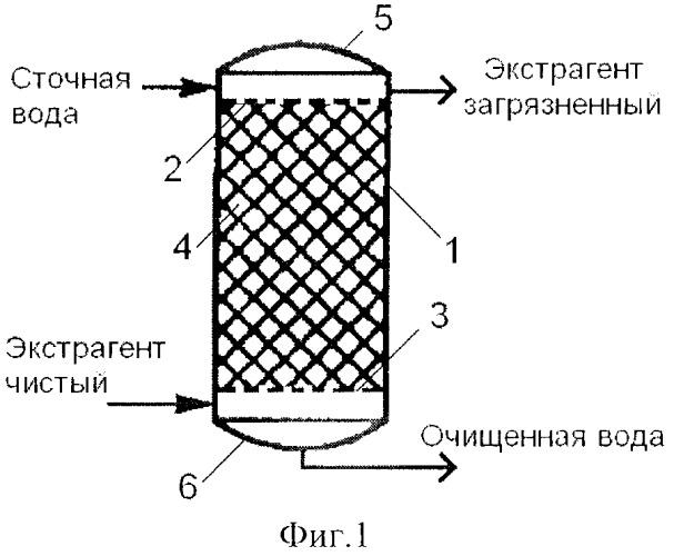 Устройство физико-химической очистки воды