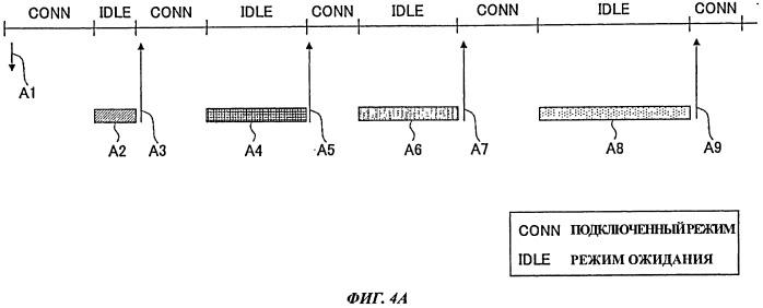 Пользовательское устройство и способ определения качества радиосвязи