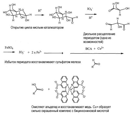 Способ и устройство для определения анализируемого вещества